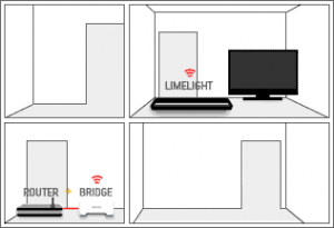 room-setup